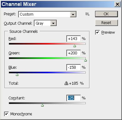 Míchání kanálů